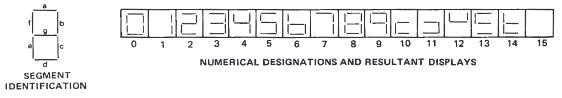 7-seg_num_representation